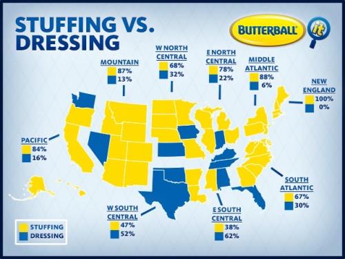 Stuffing vs Dressing regional prefs